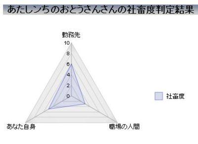 Syachiku1