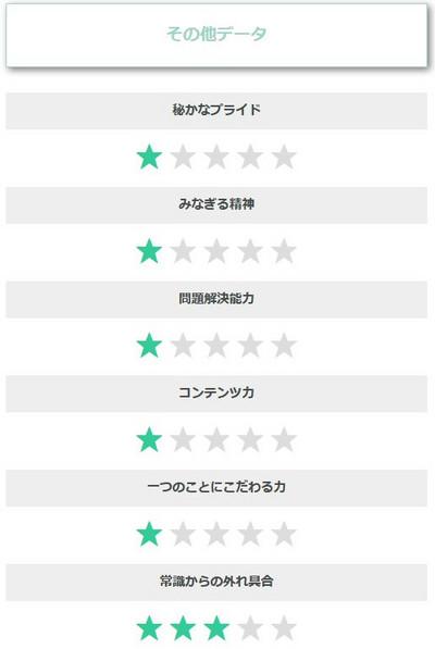 Seikakumenkyosyo5
