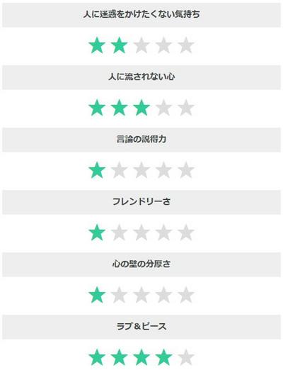 Seikakumenkyosyo6